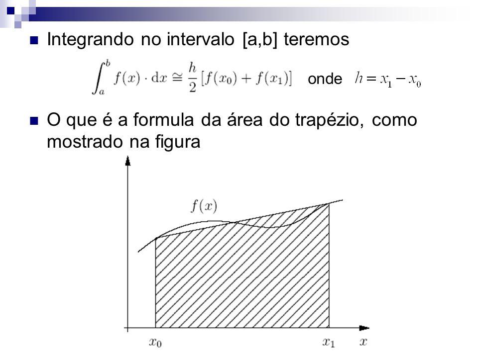 Integrando no intervalo [a,b] teremos